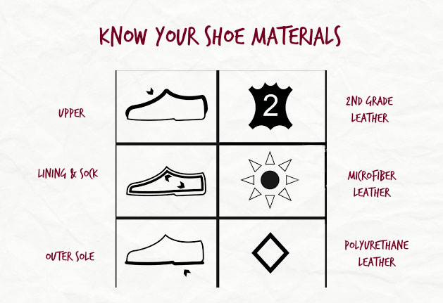 Shoe Material Guide Black Hammer