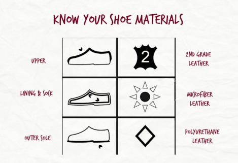 know-your-shoe-materials-2