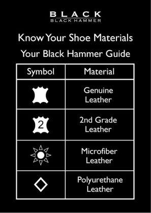 material-guide